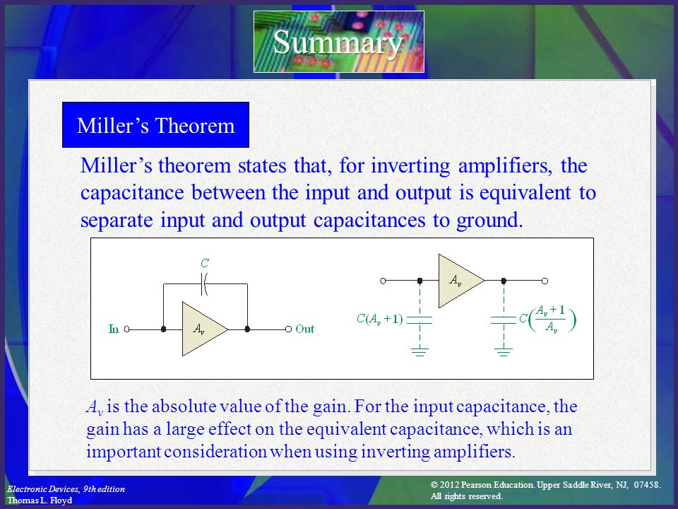 Summary Miller's Theorem