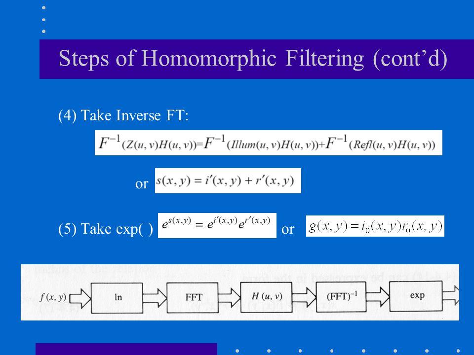 Steps of Homomorphic Filtering (cont'd)