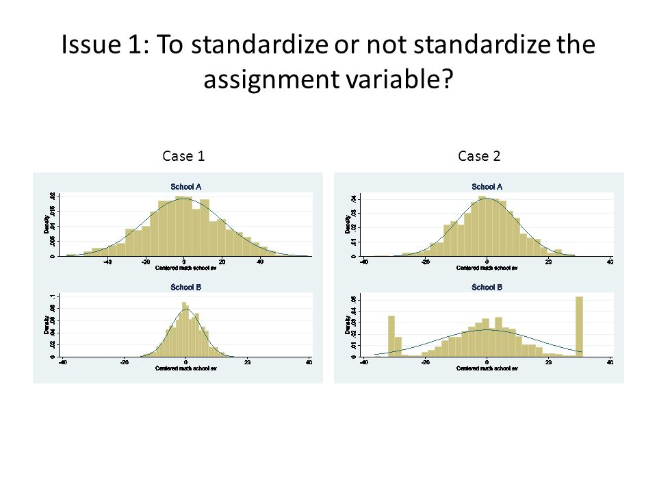 Issue 1: To standardize or not standardize the assignment variable