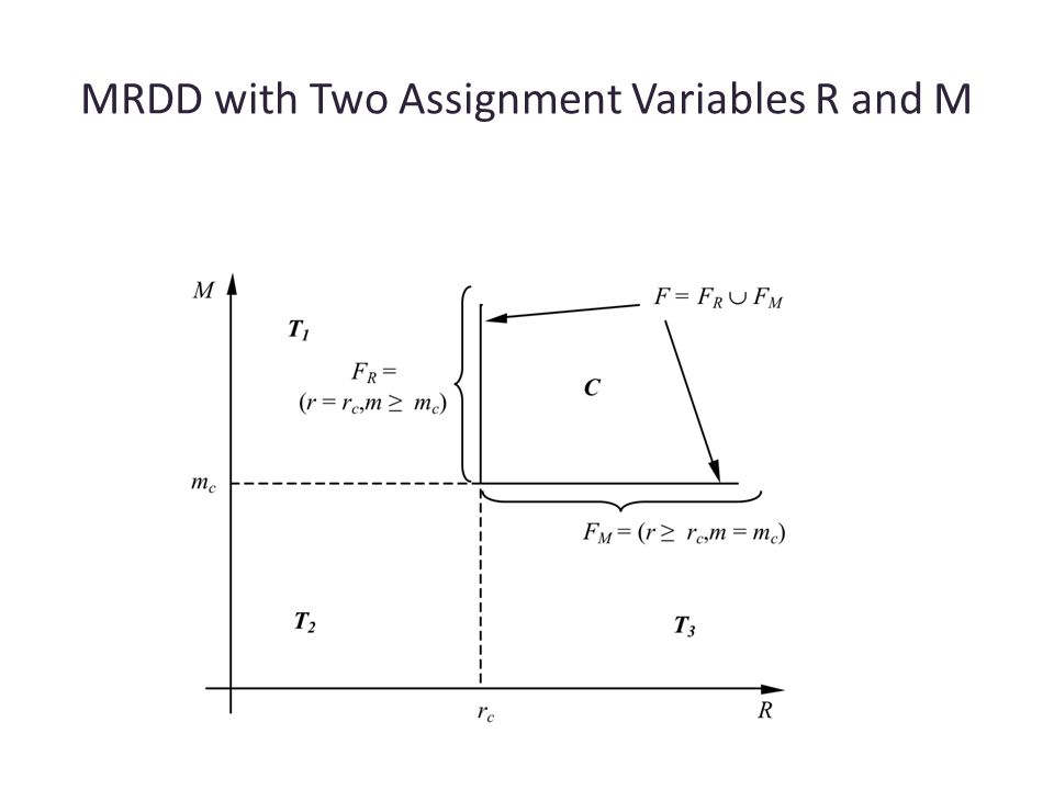 MRDD with Two Assignment Variables R and M