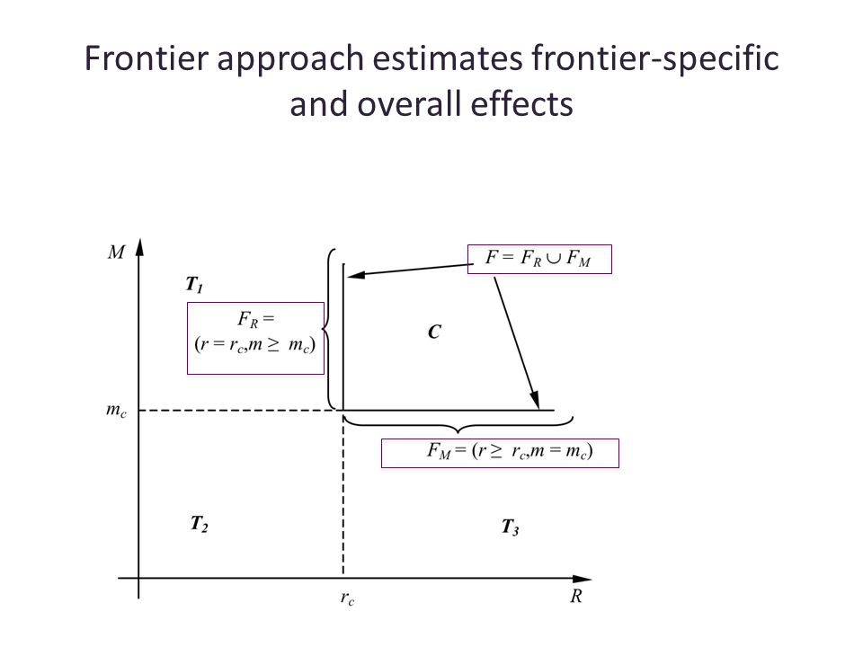 Frontier approach estimates frontier-specific and overall effects