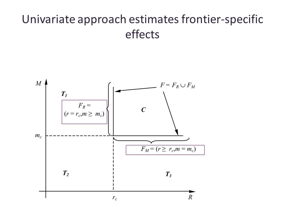 Univariate approach estimates frontier-specific effects
