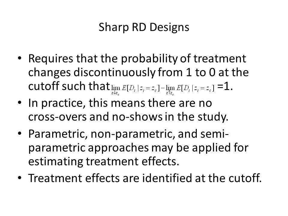 Sharp RD Designs