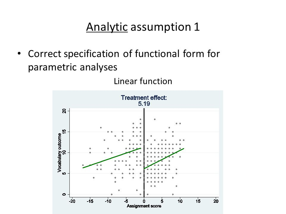 Analytic assumption 1 Correct specification of functional form for parametric analyses.