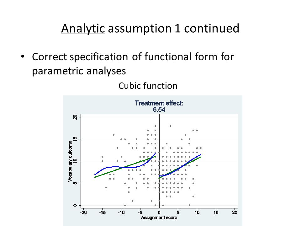 Analytic assumption 1 continued