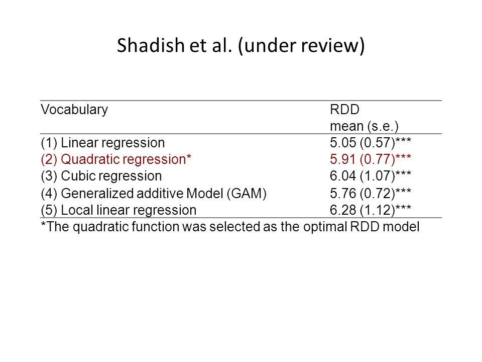 Shadish et al. (under review)