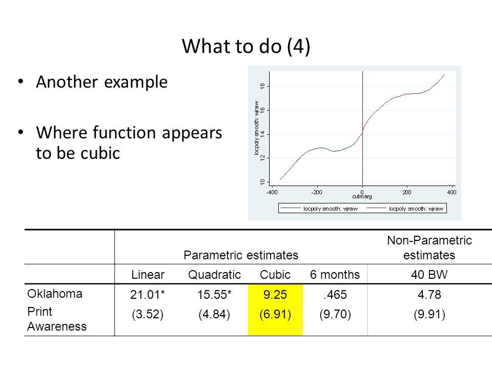 Non-Parametric estimates