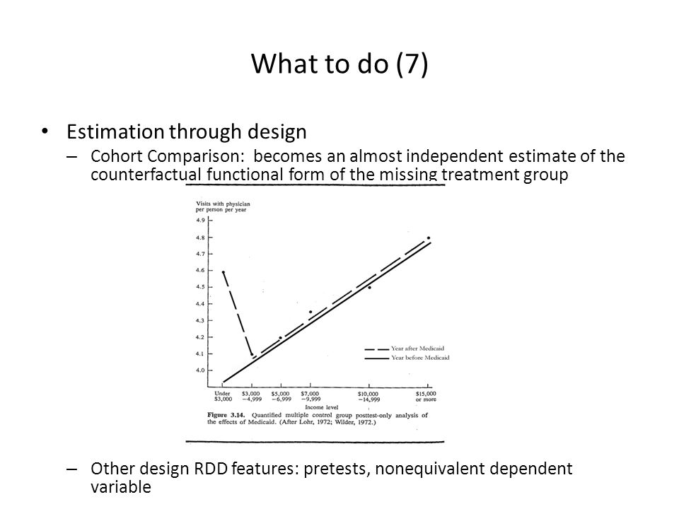 What to do (7) Estimation through design