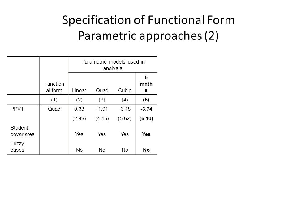 Specification of Functional Form Parametric approaches (2)