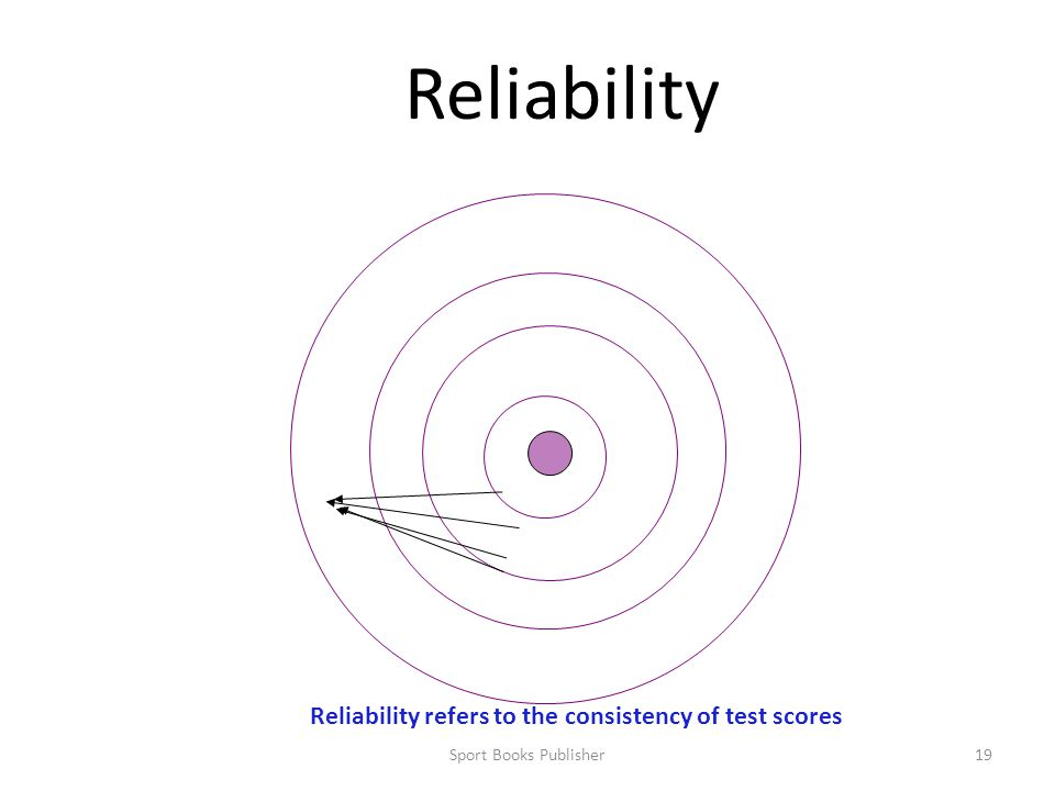 Reliability refers to the consistency of test scores