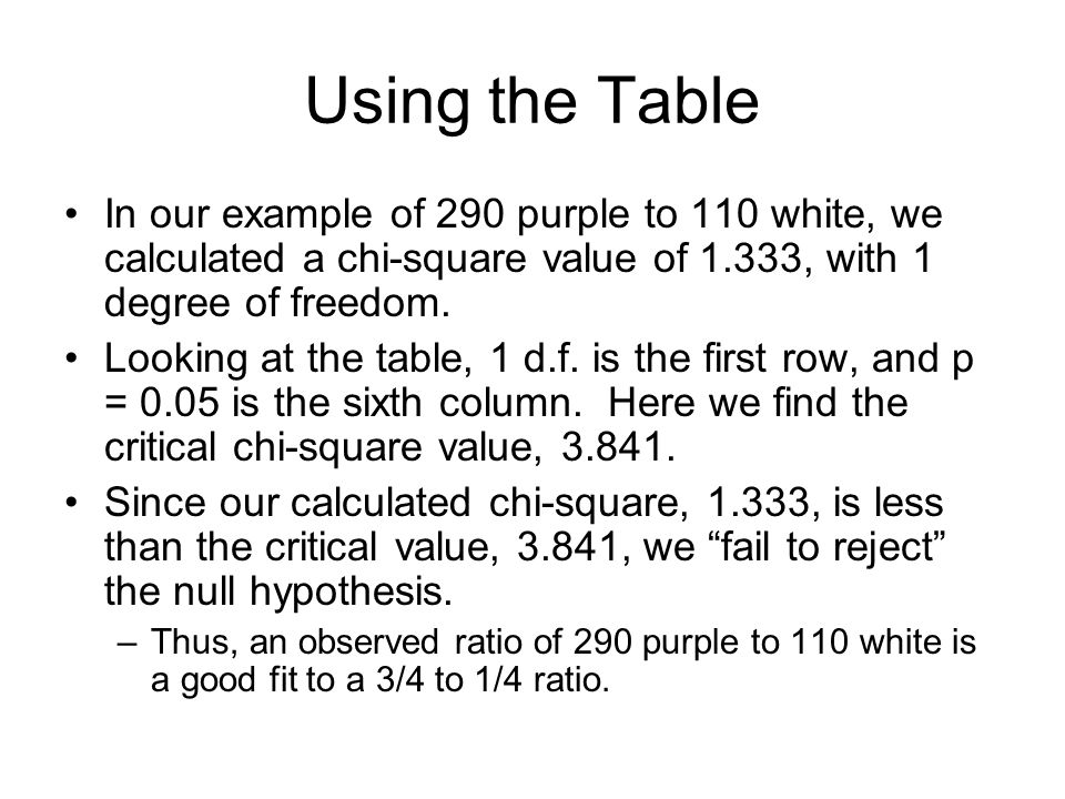 Using the Table In our example of 290 purple to 110 white, we calculated a chi-square value of 1.333, with 1 degree of freedom.