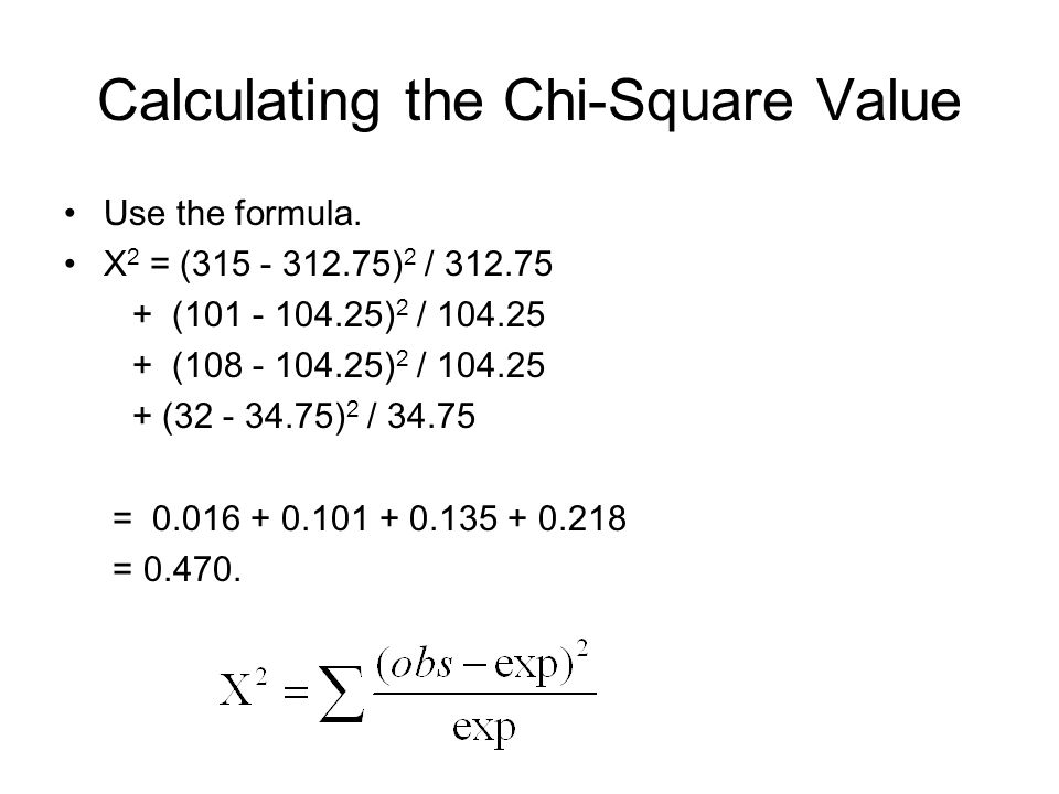 Calculating the Chi-Square Value