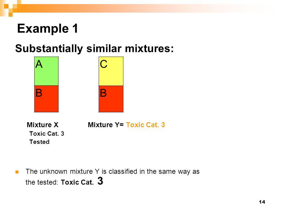 Example 1 Substantially similar mixtures: A B C B