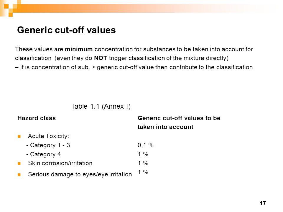 Generic cut-off values