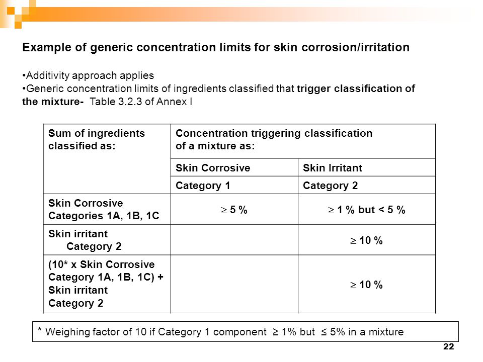 Example of generic concentration limits for skin corrosion/irritation