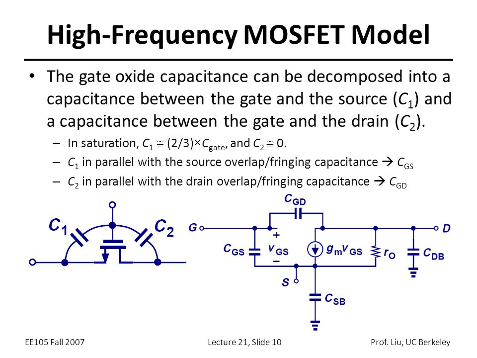 High-Frequency MOSFET Model