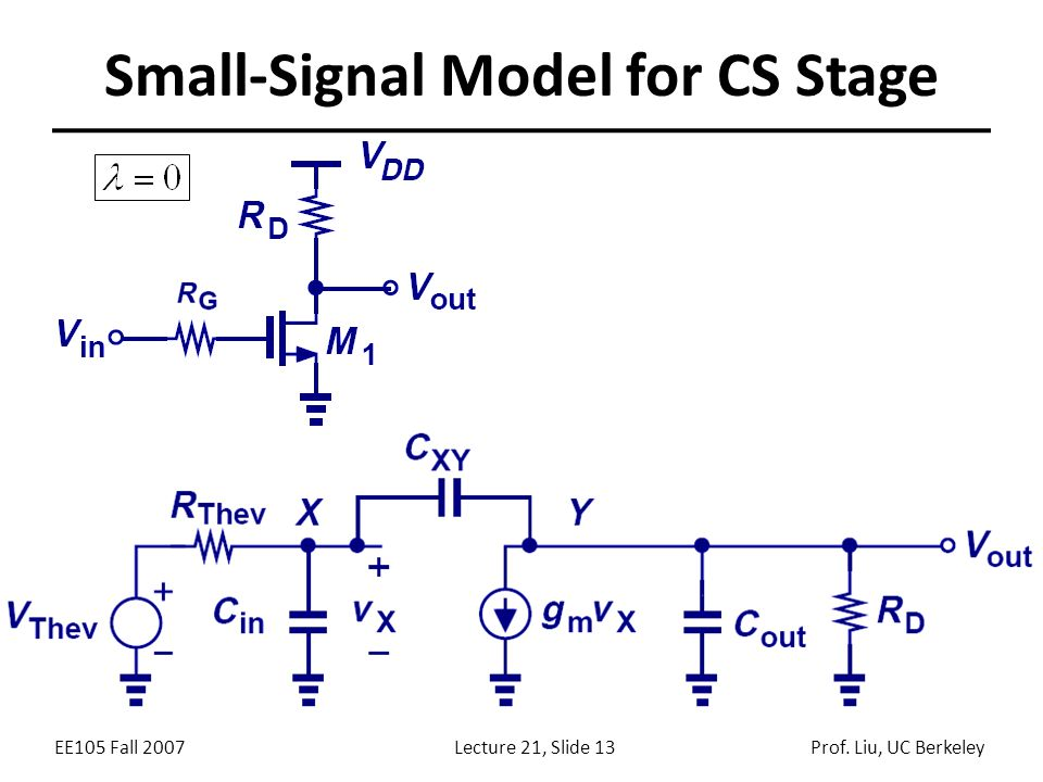 Small-Signal Model for CS Stage