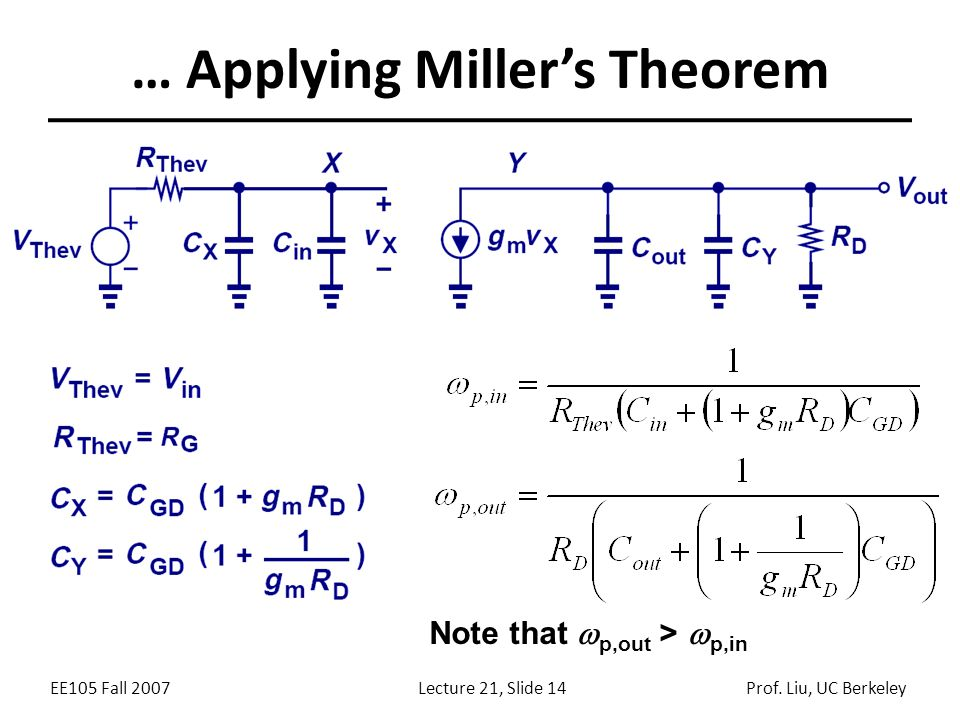 … Applying Miller's Theorem