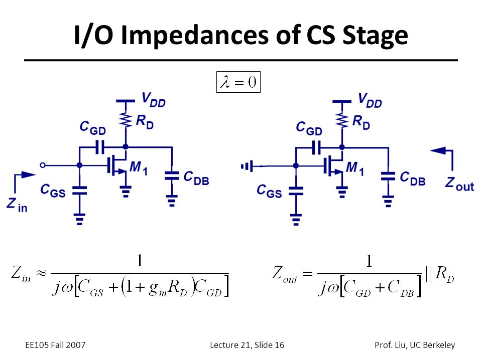 I/O Impedances of CS Stage