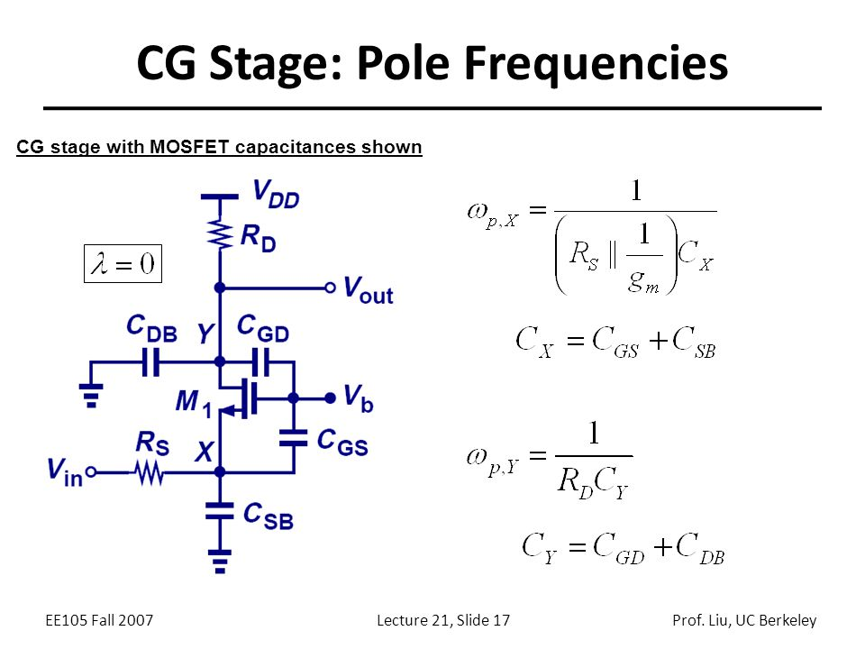 CG Stage: Pole Frequencies