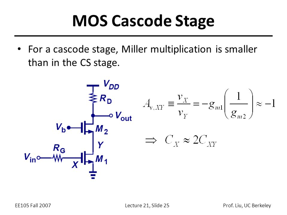 MOS Cascode Stage For a cascode stage, Miller multiplication is smaller than in the CS stage.