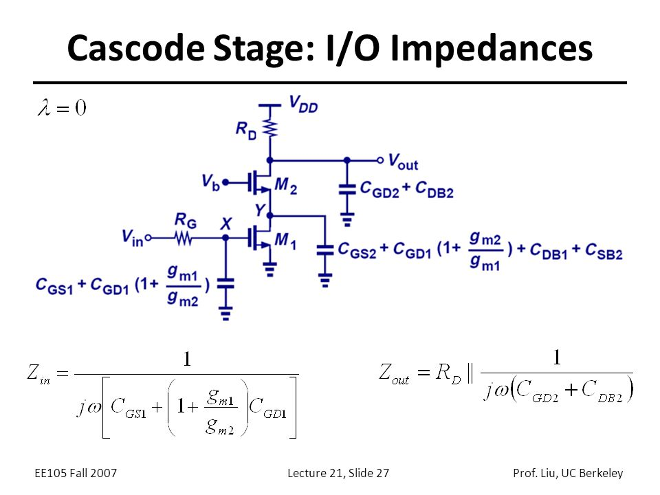 Cascode Stage: I/O Impedances