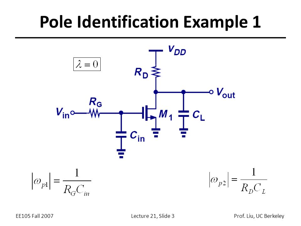 Pole Identification Example 1