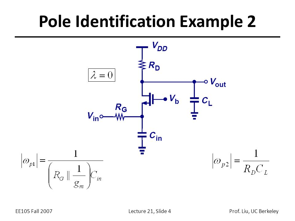 Pole Identification Example 2