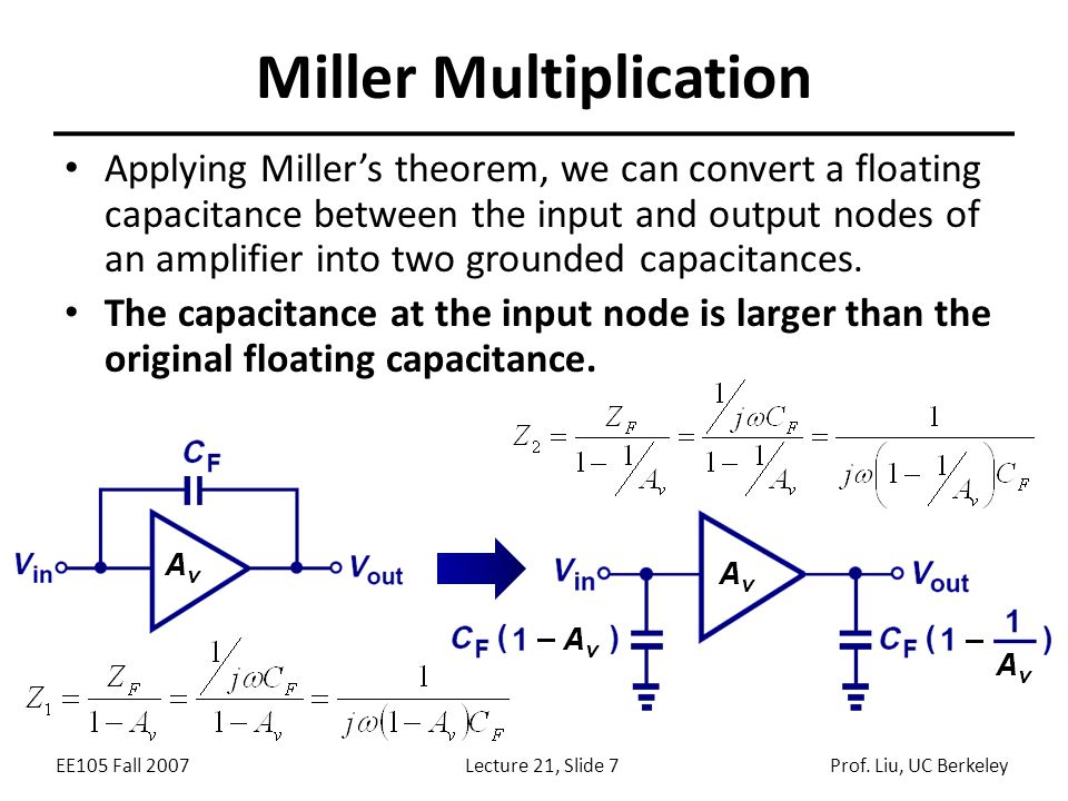 Miller Multiplication