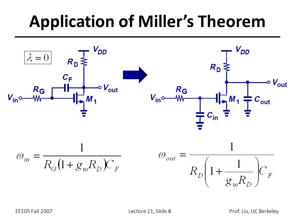 Application of Miller's Theorem