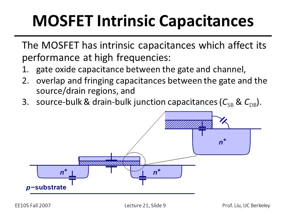 MOSFET Intrinsic Capacitances