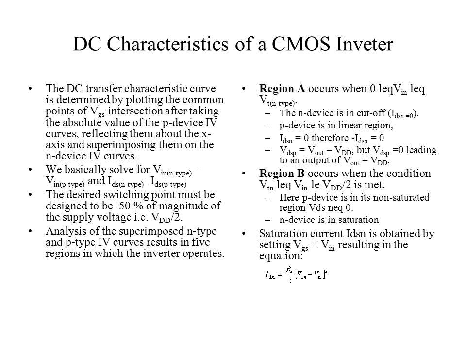 DC Characteristics of a CMOS Inveter
