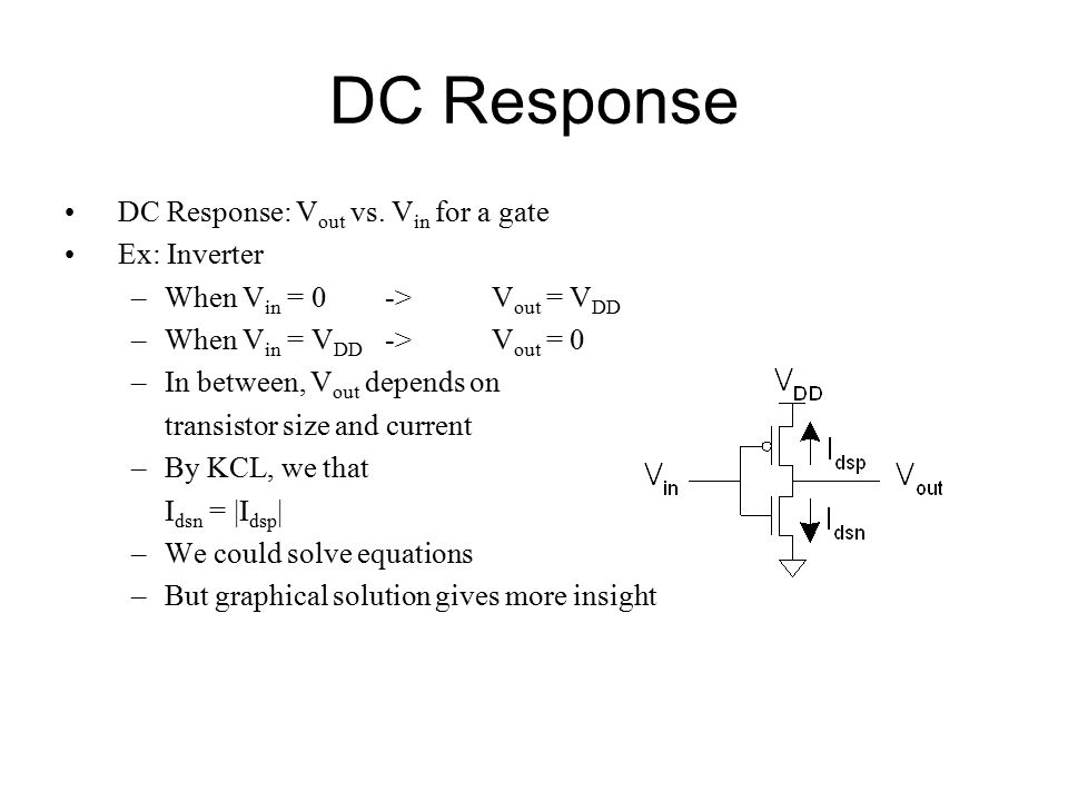 DC Response DC Response: Vout vs. Vin for a gate Ex: Inverter