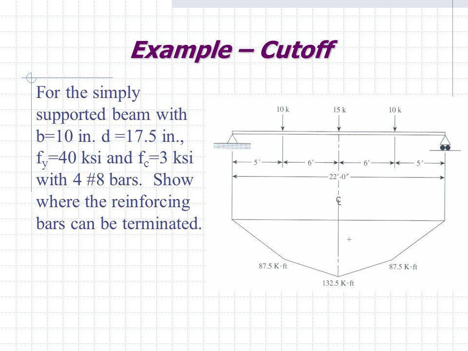 Example – Cutoff