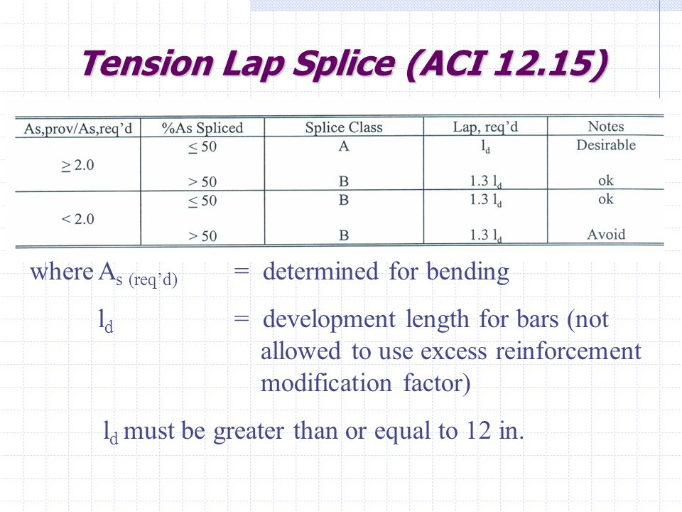 Tension Lap Splice (ACI 12.15)