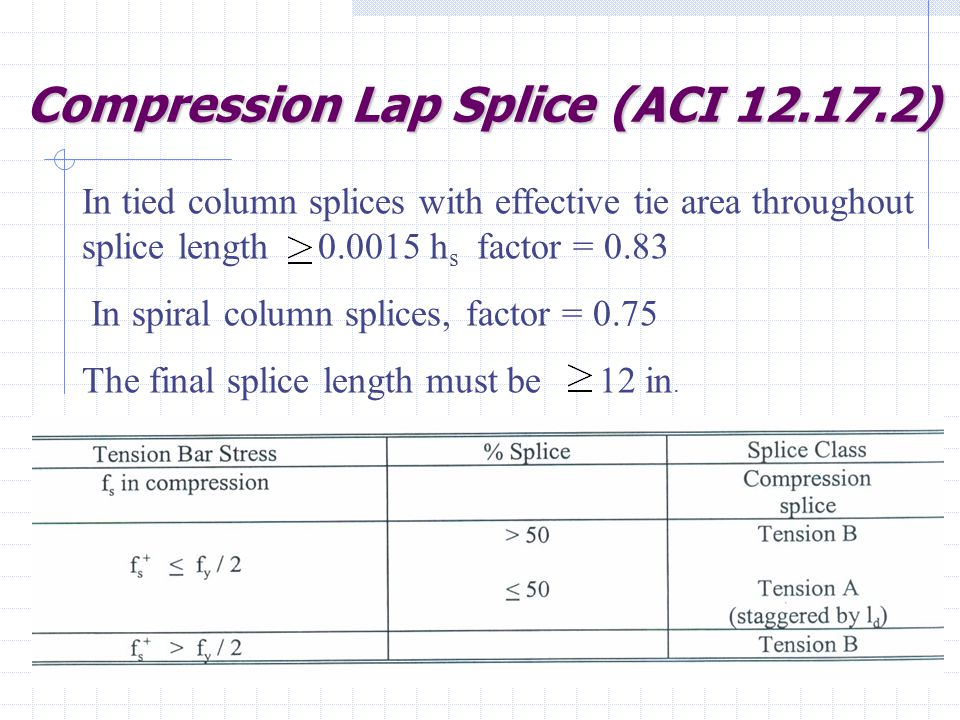Compression Lap Splice (ACI 12.17.2)