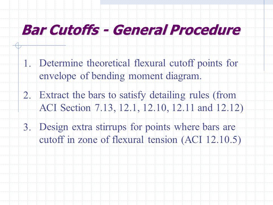 Bar Cutoffs - General Procedure