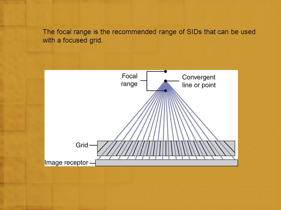 The focal range is the recommended range of SIDs that can be used with a focused grid.