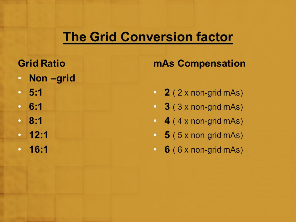 The Grid Conversion factor