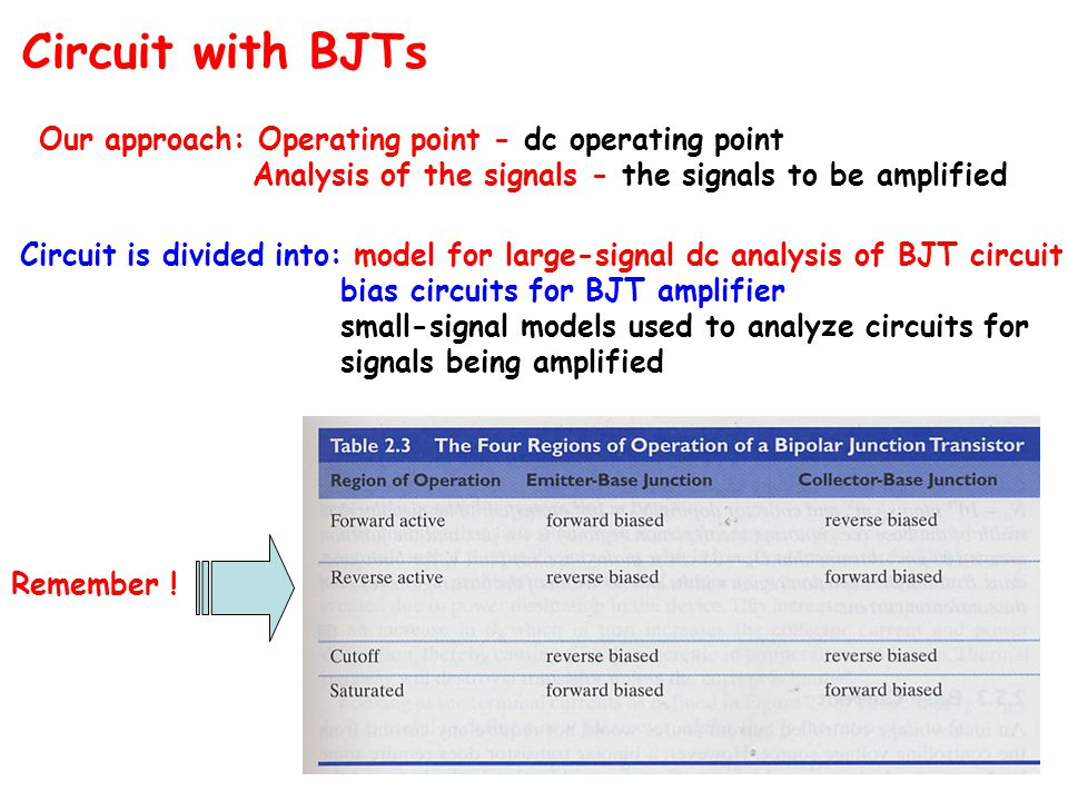 Circuit with BJTs Our approach: Operating point - dc operating point