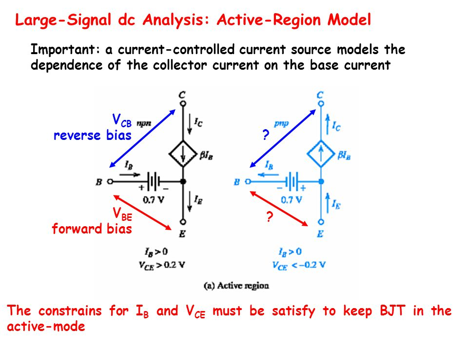 Large-Signal dc Analysis: Active-Region Model