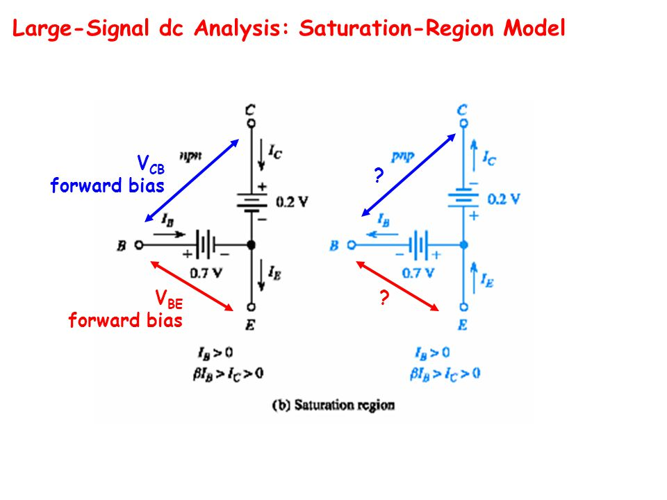 Large-Signal dc Analysis: Saturation-Region Model