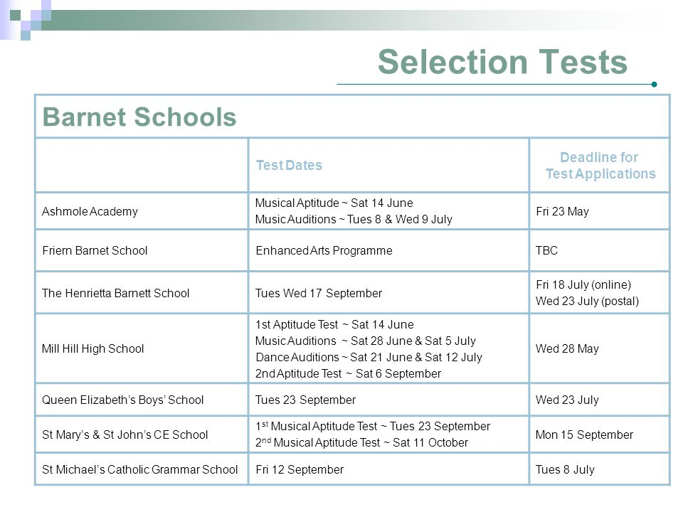Deadline for Test Applications