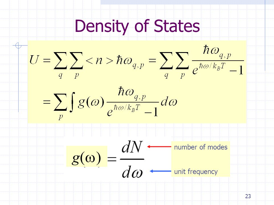 Density of States g() What's this good for