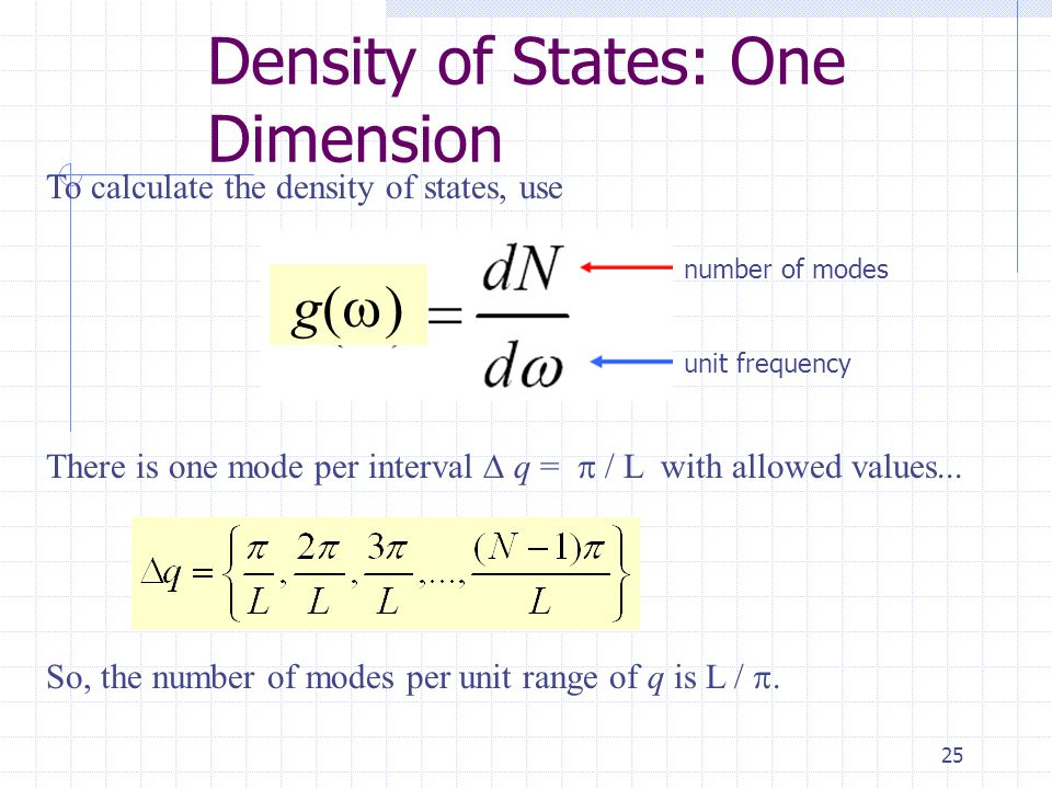 Density of States: One Dimension