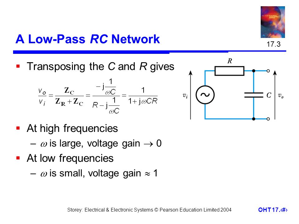 A Low-Pass RC Network Transposing the C and R gives