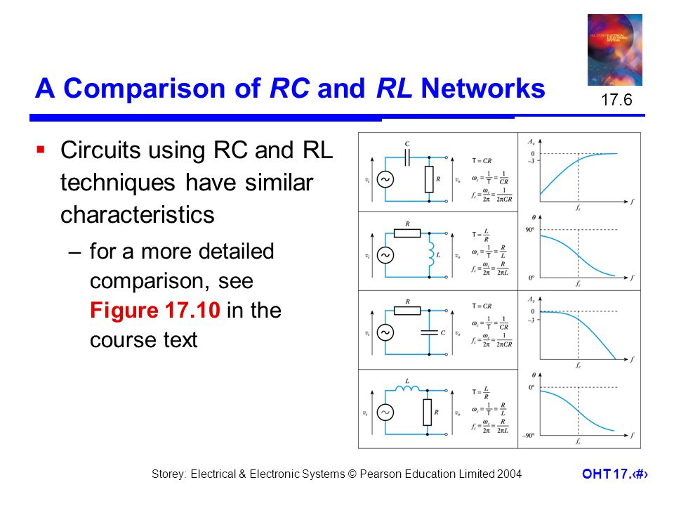 A Comparison of RC and RL Networks