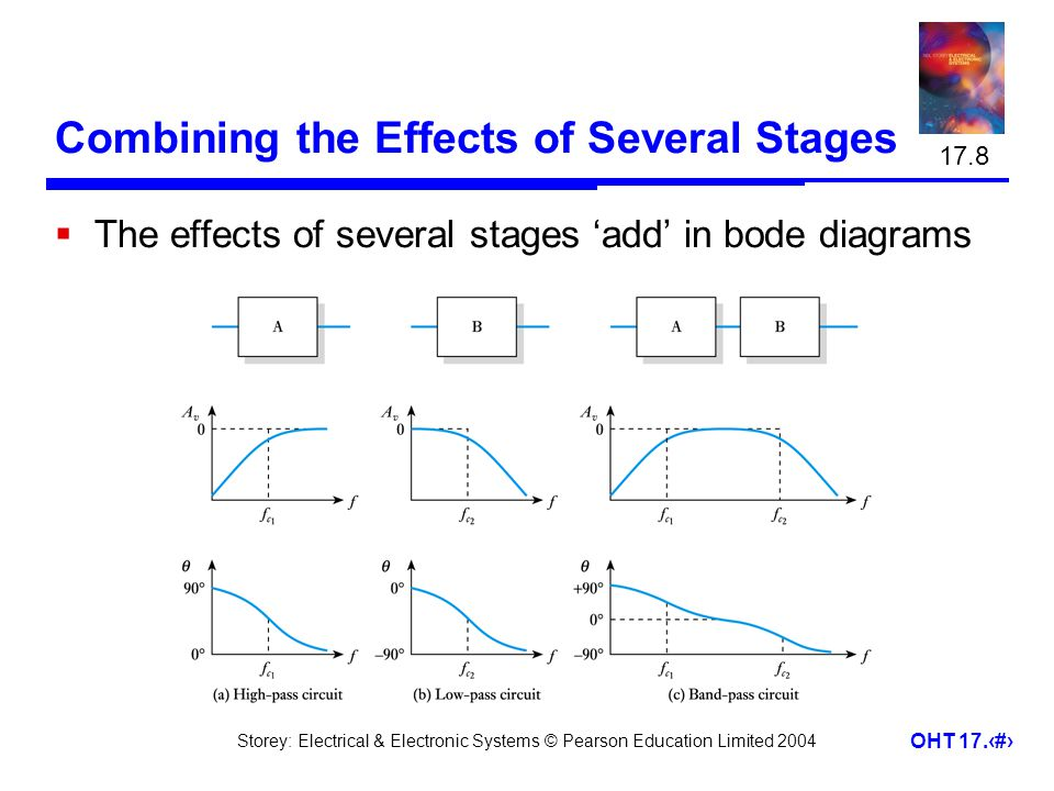 Combining the Effects of Several Stages