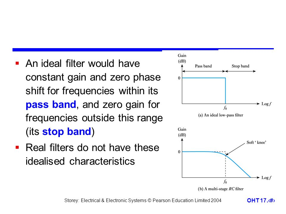 An ideal filter would have constant gain and zero phase shift for frequencies within its pass band, and zero gain for frequencies outside this range (its stop band)
