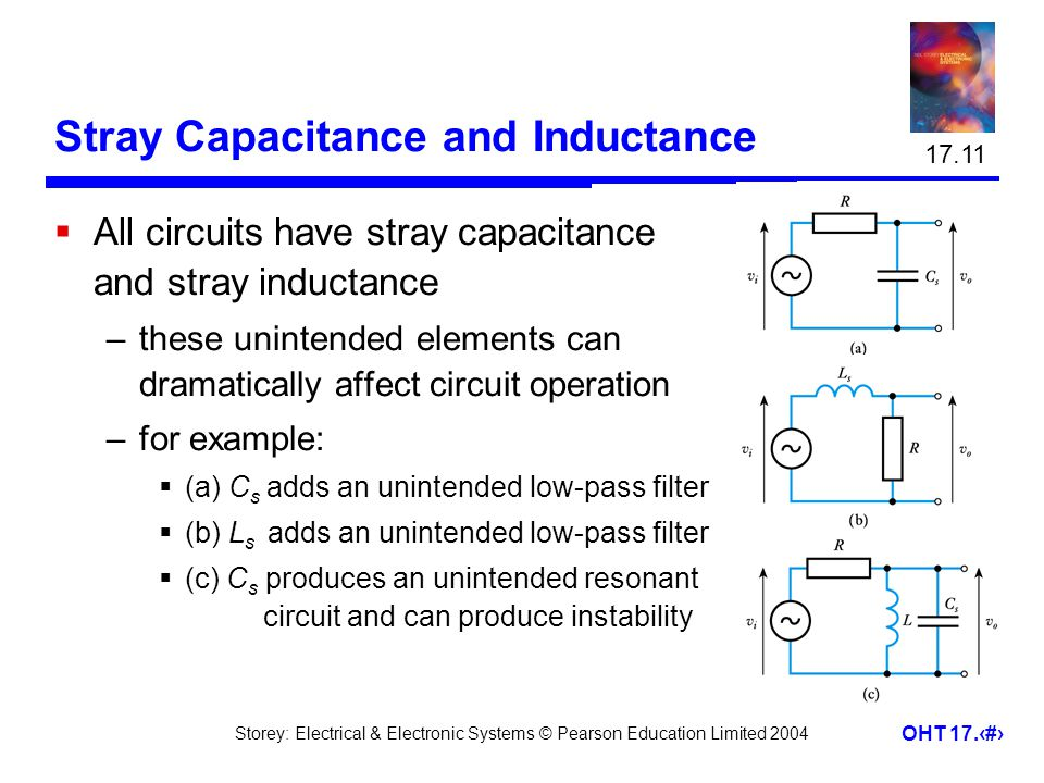 Stray Capacitance and Inductance